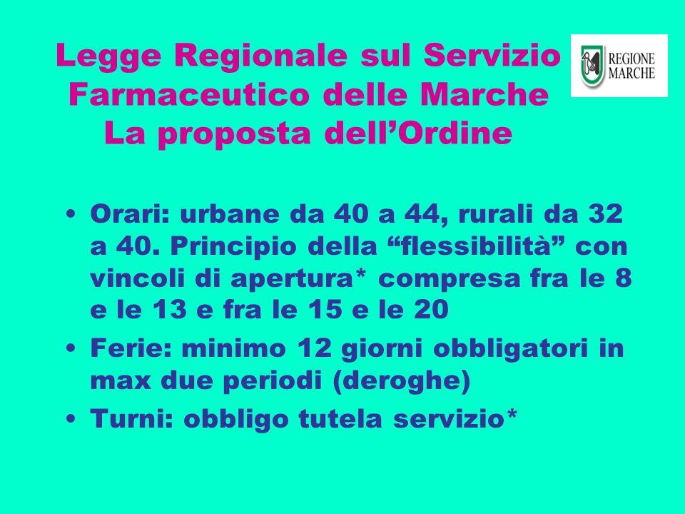 Legge Regionale sul Servizio Farmaceutico delle Marche La proposta dellOrdine Orari: urbane da 40 a 44, rurali da 32 a 40.