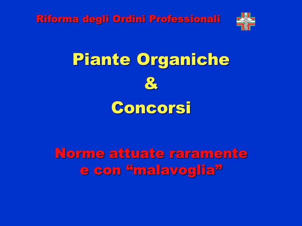 Riforma degli Ordini Professionali Piante Organiche &Concorsi Norme attuate raramente e con malavoglia
