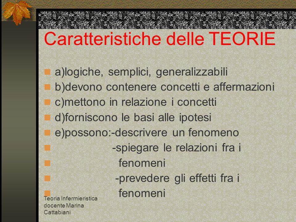 Teoria Infermieristica docente Marina Cattabiani Caratteristiche delle TEORIE a)logiche, semplici, generalizzabili b)devono contenere concetti e affer