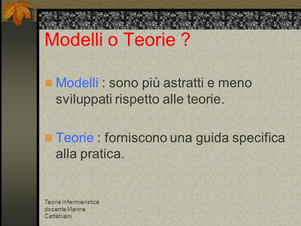 Teoria Infermieristica docente Marina Cattabiani Modelli o Teorie ? Modelli : sono più astratti e meno sviluppati rispetto alle teorie. Teorie : forni