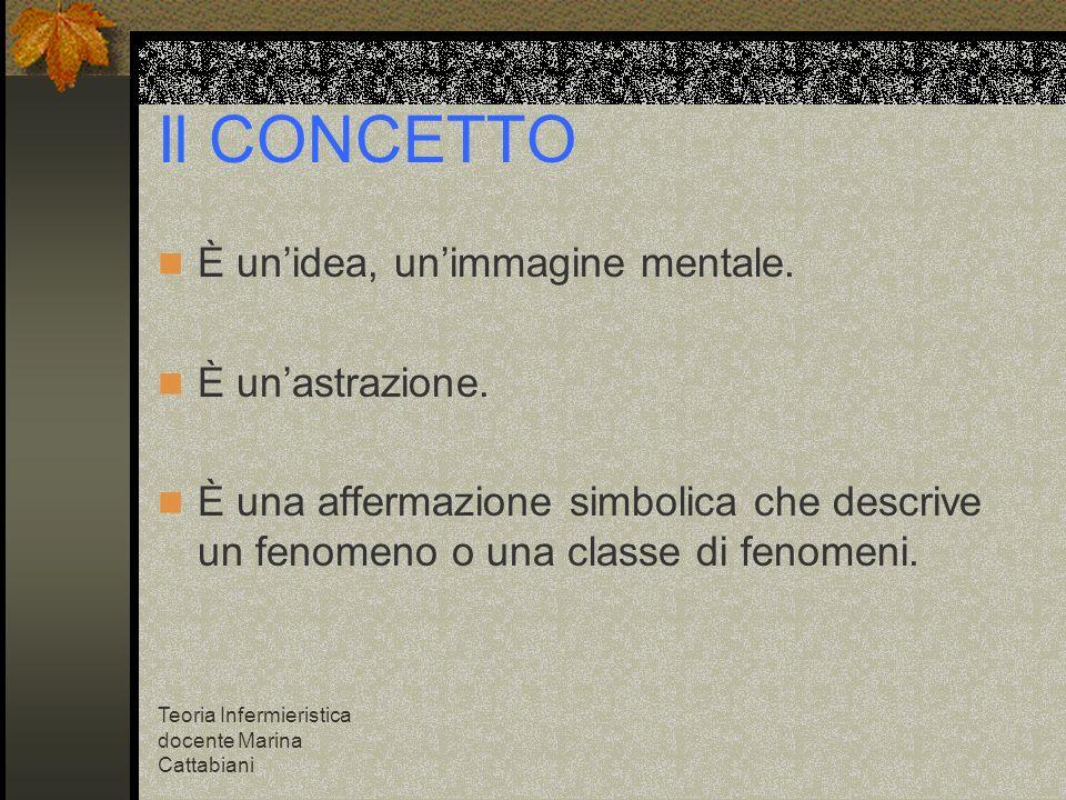 Teoria Infermieristica docente Marina Cattabiani Il CONCETTO È unidea, unimmagine mentale. È unastrazione. È una affermazione simbolica che descrive u
