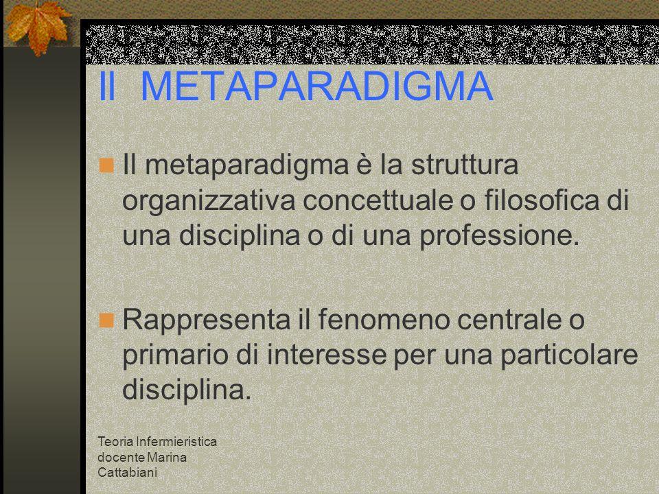 Teoria Infermieristica docente Marina Cattabiani Il METAPARADIGMA Il metaparadigma è la struttura organizzativa concettuale o filosofica di una discip
