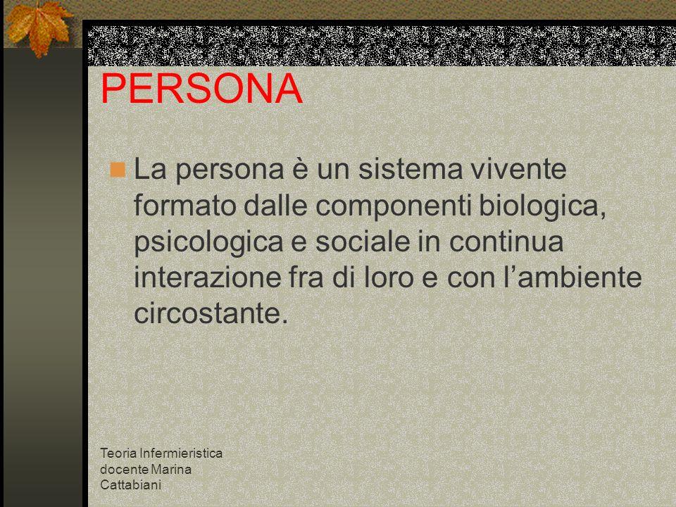 Teoria Infermieristica docente Marina Cattabiani PERSONA La persona è un sistema vivente formato dalle componenti biologica, psicologica e sociale in