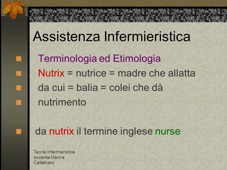 Teoria Infermieristica docente Marina Cattabiani Assistenza Infermieristica Terminologia ed Etimologia Nutrix = nutrice = madre che allatta da cui = b