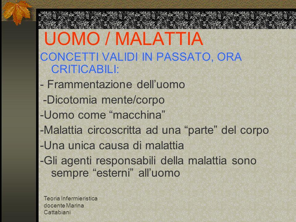 Teoria Infermieristica docente Marina Cattabiani UOMO / MALATTIA CONCETTI VALIDI IN PASSATO, ORA CRITICABILI: - Frammentazione delluomo -Dicotomia men