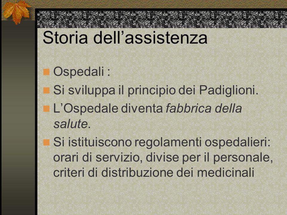 Storia dellassistenza Ospedali : Si sviluppa il principio dei Padiglioni. LOspedale diventa fabbrica della salute. Si istituiscono regolamenti ospedal