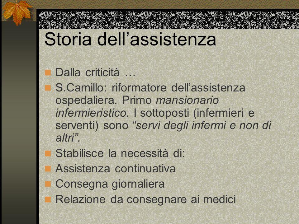 Storia dellassistenza Dalla criticità … S.Camillo: riformatore dellassistenza ospedaliera. Primo mansionario infermieristico. I sottoposti (infermieri
