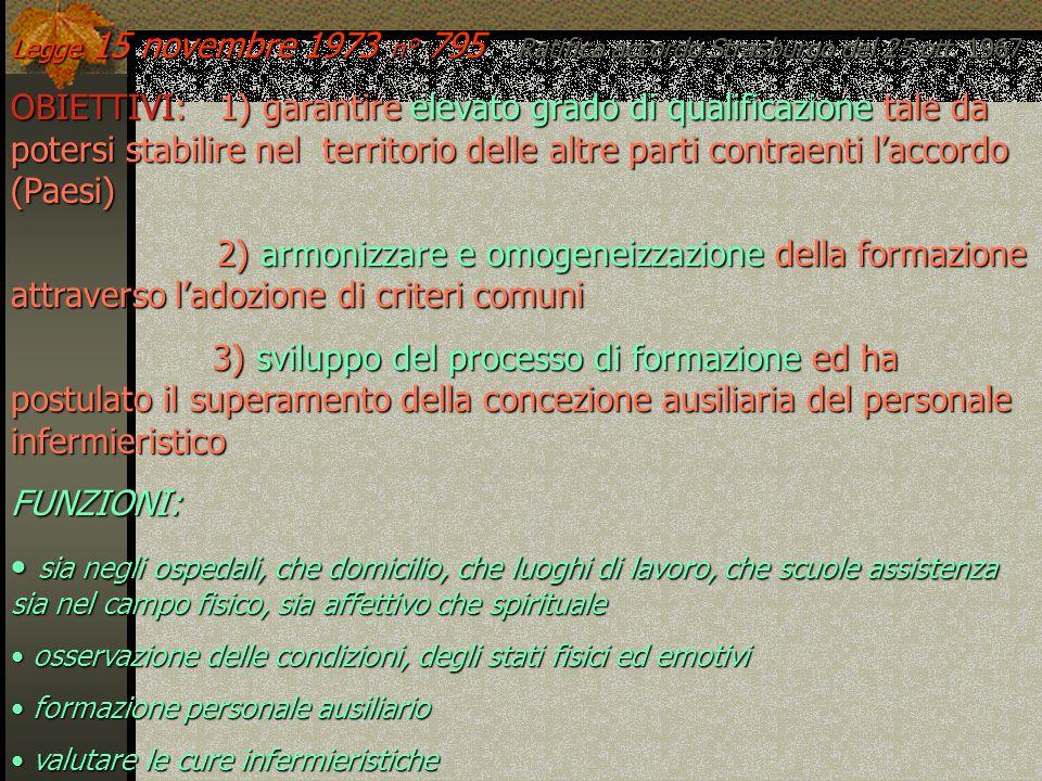 Legge 15 novembre 1973 n° 795 Ratifica accordo Strasburgo del 25 ott. 1967 OBIETTIVI: 1) garantire elevato grado di qualificazione tale da potersi sta