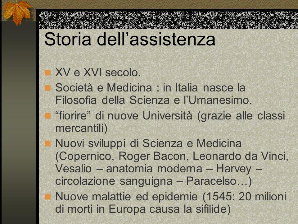 In ITALIA ………Lassistenza dipendeva dal medico 1901-1908 A.