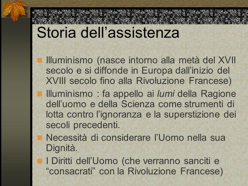 LE SCUOLA IN ITALIA Lassistenza dipendeva dal medico 1886 Napoli Scuola modello Nightingale, considerata la prima Scuola in Italia aperta da Grace Baxter caposala del J.
