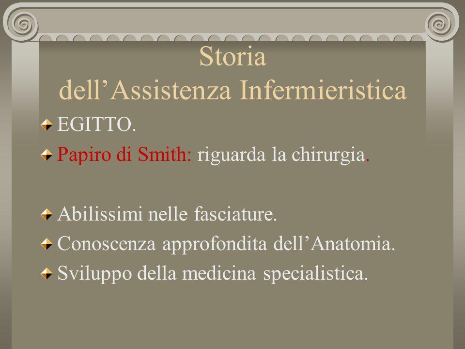 Storia dellAssistenza Infermieristica EGITTO. Papiro di Smith: riguarda la chirurgia. Abilissimi nelle fasciature. Conoscenza approfondita dellAnatomi
