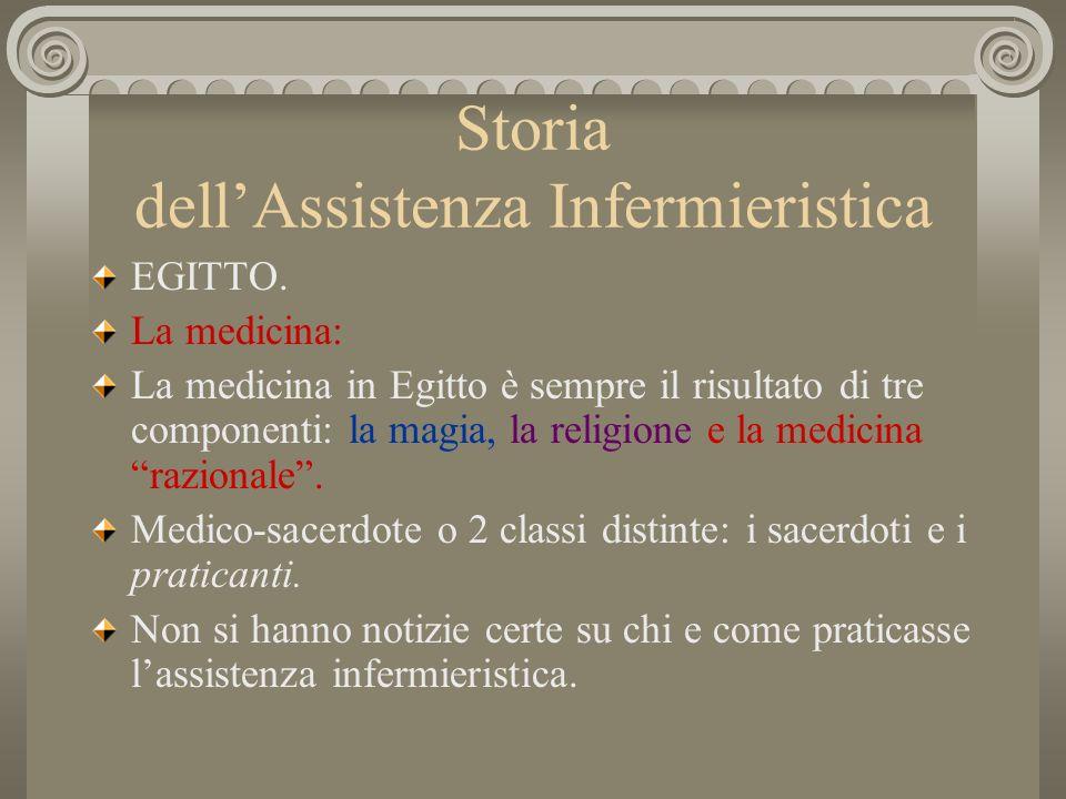 Storia dellAssistenza Infermieristica EGITTO. La medicina: La medicina in Egitto è sempre il risultato di tre componenti: la magia, la religione e la
