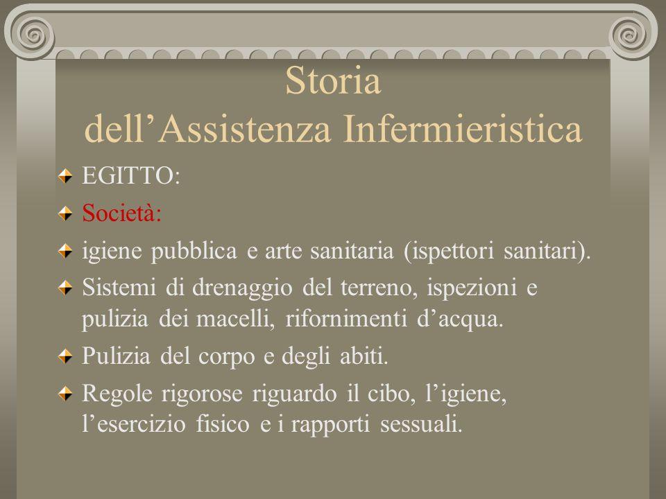 Storia dellAssistenza Infermieristica EGITTO: Società: igiene pubblica e arte sanitaria (ispettori sanitari). Sistemi di drenaggio del terreno, ispezi