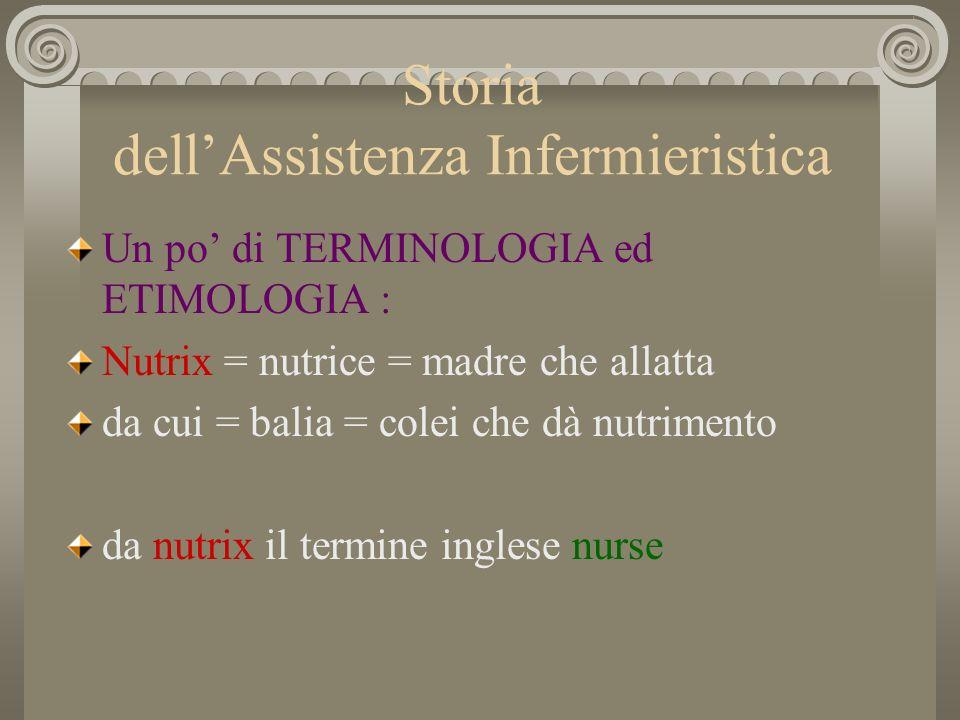 Storia dellAssistenza Infermieristica Un po di TERMINOLOGIA ed ETIMOLOGIA : Nutrix = nutrice = madre che allatta da cui = balia = colei che dà nutrime