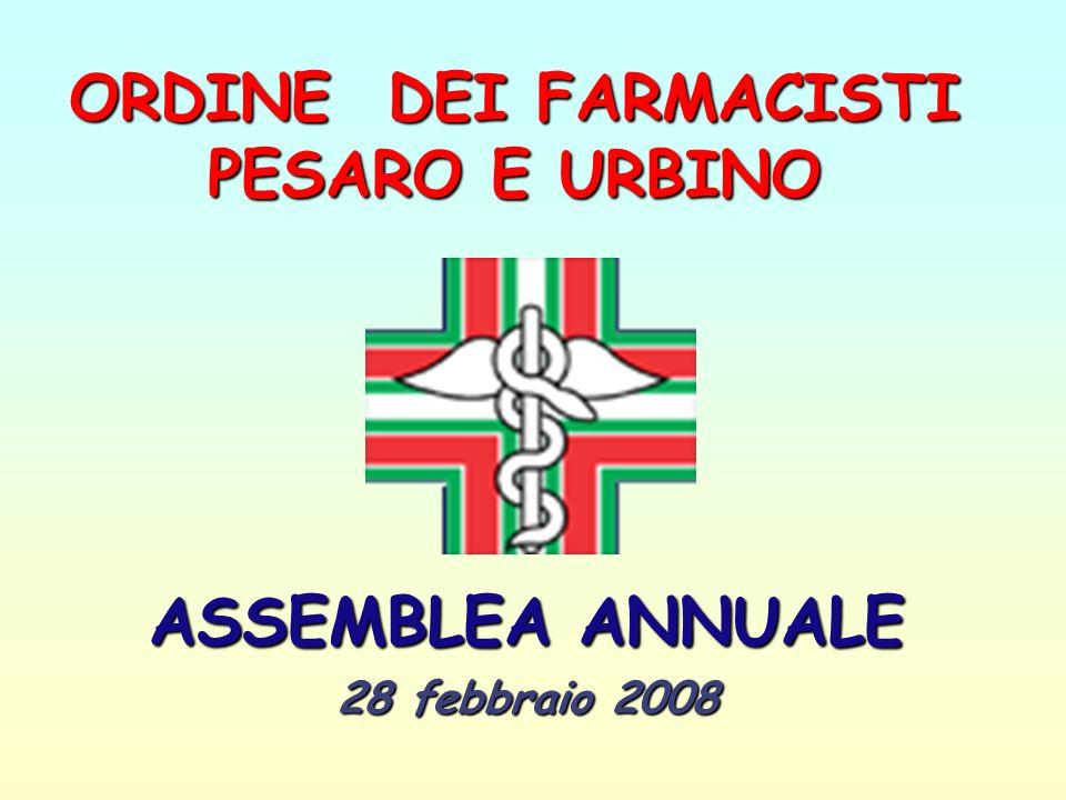 ORDINE DEI FARMACISTI PESARO E URBINO ASSEMBLEA ANNUALE 28 febbraio 2008