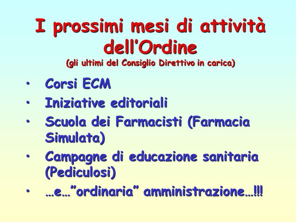 PUBBLICAZIONI 1998 - Il Dottore della Farmacia1998 - Il Dottore della Farmacia Scritti e disegni del Premio Carlo Pietravalle 1998/2001 – Collaborazio
