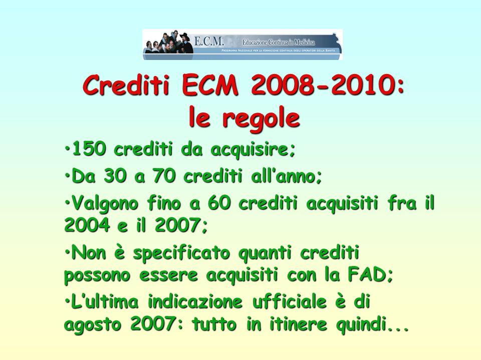 La quota annuale discrizione allOrdine 1996: 230.000 lire ( 118,78) 2008: 130,00251.715 lire 2008: 130,00 (251.715 lire) + 8,65% in 12 anni + 0,73% al
