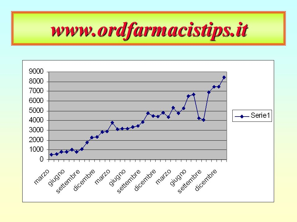 Sito Internet: www.ordfarmacistips.it