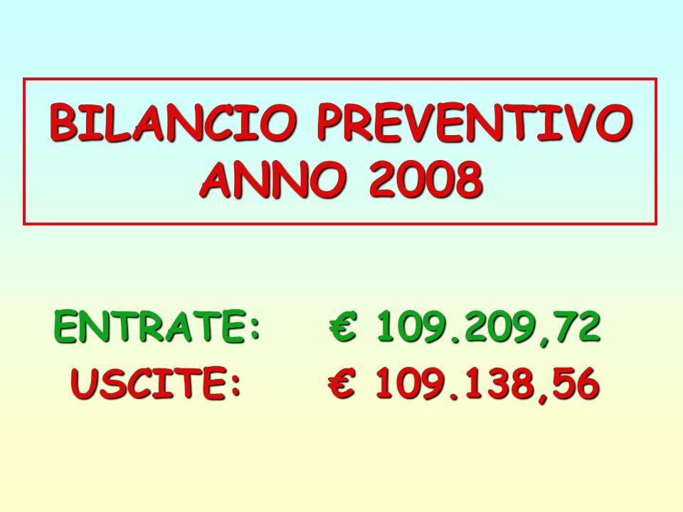 BILANCIO PREVENTIVO ANNO 2008 ENTRATE: 109.209,72 USCITE: 109.138,56 USCITE: 109.138,56