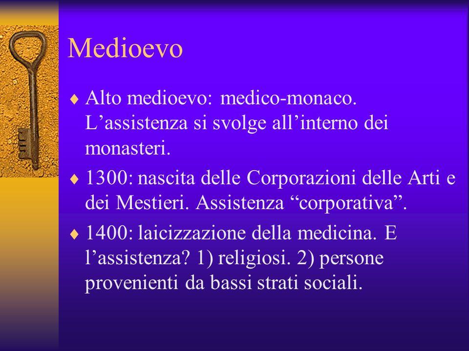 Medioevo Alto medioevo: medico-monaco. Lassistenza si svolge allinterno dei monasteri. 1300: nascita delle Corporazioni delle Arti e dei Mestieri. Ass
