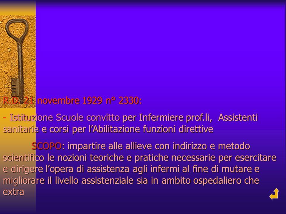 R.D. 21 novembre 1929 n° 2330: Istituzione Scuole convitto per Infermiere prof.li, Assistenti sanitarie e corsi per lAbilitazione funzioni direttive -