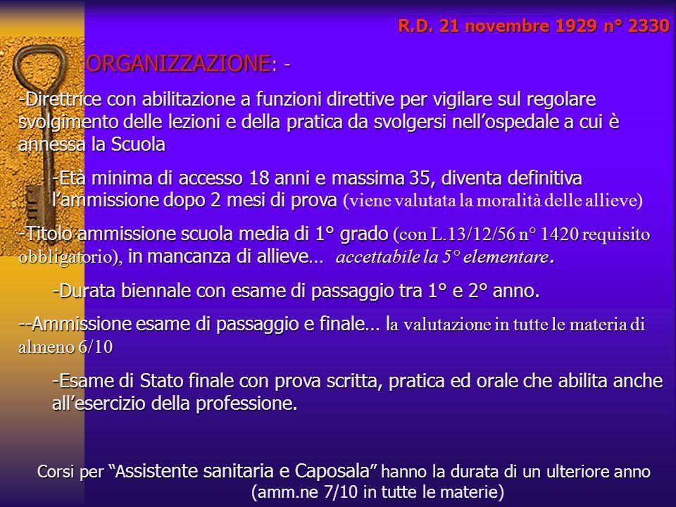 R.D. 21 novembre 1929 n° 2330 ORGANIZZAZIONE : - -Direttrice con abilitazione a funzioni direttive per vigilare sul regolare svolgimento delle lezioni