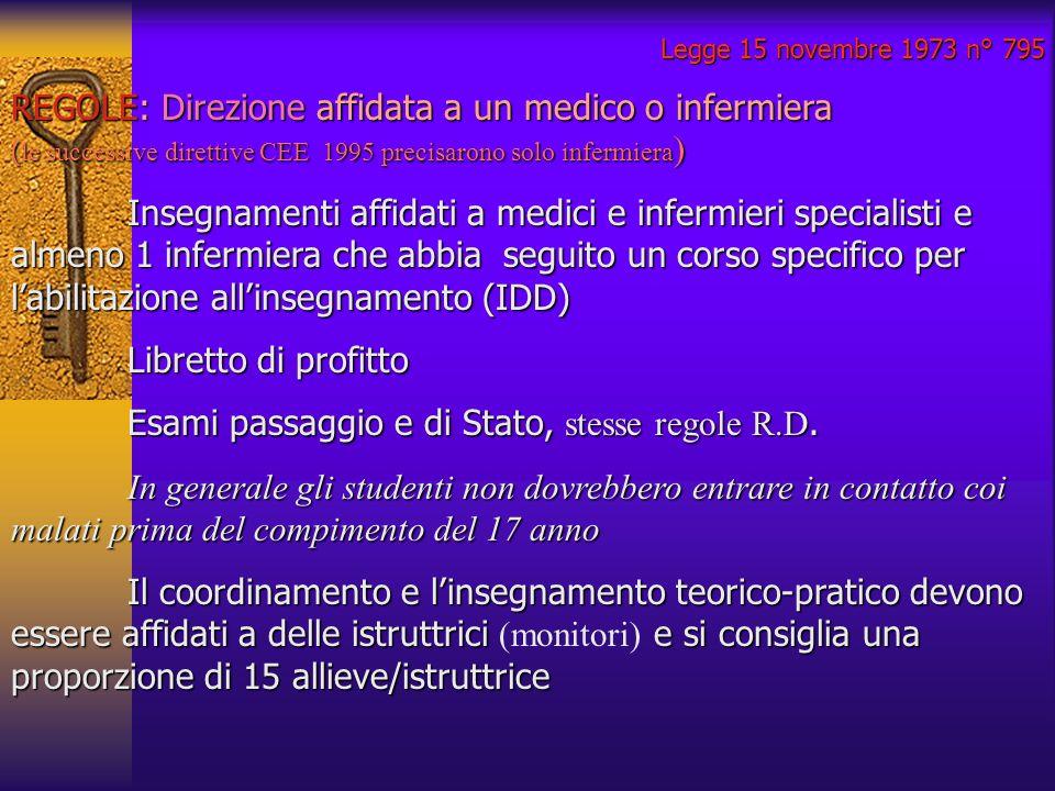 Legge 15 novembre 1973 n° 795 REGOLE: Direzione affidata a un medico o infermiera ( le successive direttive CEE 1995 precisarono solo infermiera ) Ins