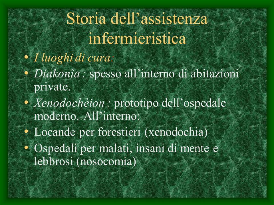 Storia dellassistenza infermieristica I luoghi di cura: Diakonìa : spesso allinterno di abitazioni private.