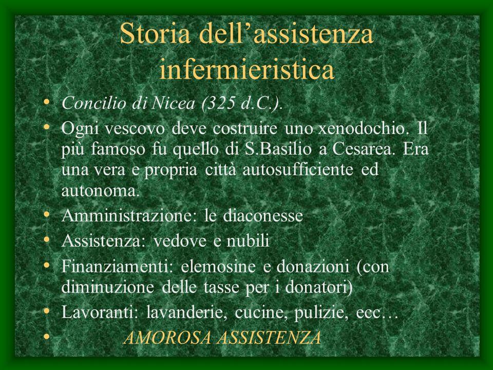 Storia dellassistenza infermieristica Concilio di Nicea (325 d.C.).