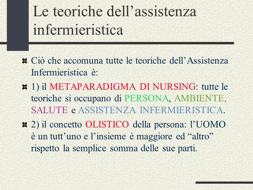 Le teoriche dellassistenza infermieristica Ciò che accomuna tutte le teoriche dellAssistenza Infermieristica è: 1) il METAPARADIGMA DI NURSING: tutte