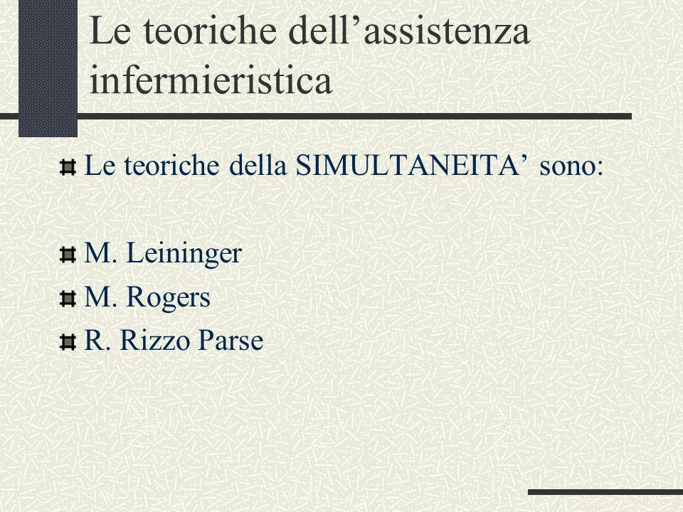 Le teoriche dellassistenza infermieristica Le teoriche della SIMULTANEITA sono: M. Leininger M. Rogers R. Rizzo Parse