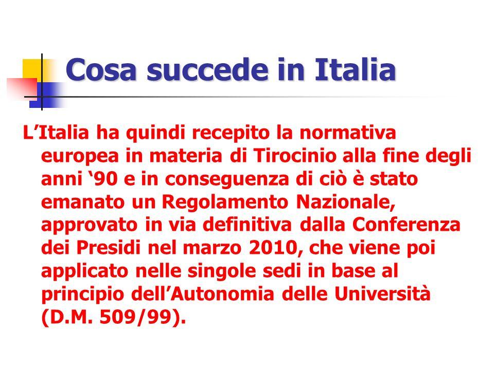 Cosa succede in Italia LItalia ha quindi recepito la normativa europea in materia di Tirocinio alla fine degli anni 90 e in conseguenza di ciò è stato