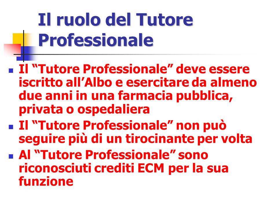 Il ruolo del Tutore Professionale Il Tutore Professionale deve essere iscritto allAlbo e esercitare da almeno due anni in una farmacia pubblica, priva