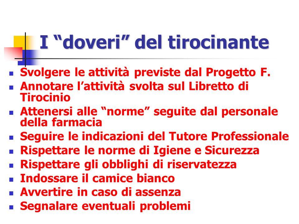 I doveri del tirocinante Svolgere le attività previste dal Progetto F.
