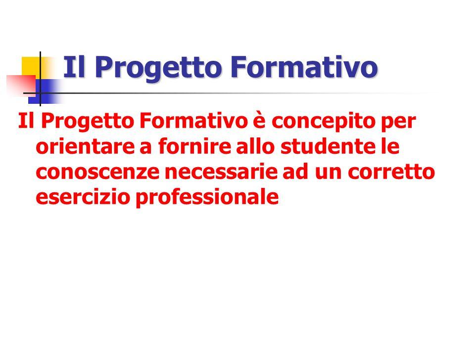 Il Progetto Formativo Il Progetto Formativo è concepito per orientare a fornire allo studente le conoscenze necessarie ad un corretto esercizio professionale