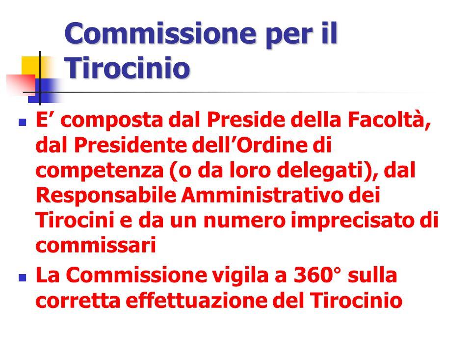Commissione per il Tirocinio E composta dal Preside della Facoltà, dal Presidente dellOrdine di competenza (o da loro delegati), dal Responsabile Amministrativo dei Tirocini e da un numero imprecisato di commissari La Commissione vigila a 360° sulla corretta effettuazione del Tirocinio