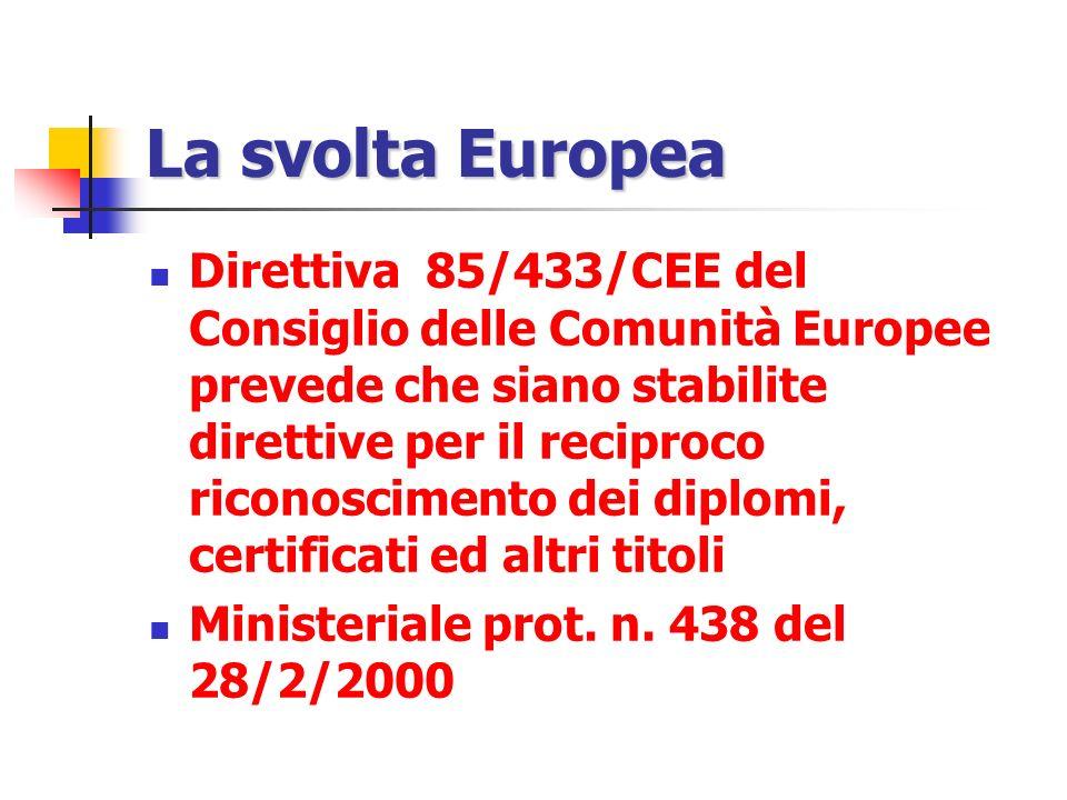 La svolta Europea Direttiva 85/433/CEE del Consiglio delle Comunità Europee prevede che siano stabilite direttive per il reciproco riconoscimento dei diplomi, certificati ed altri titoli Ministeriale prot.