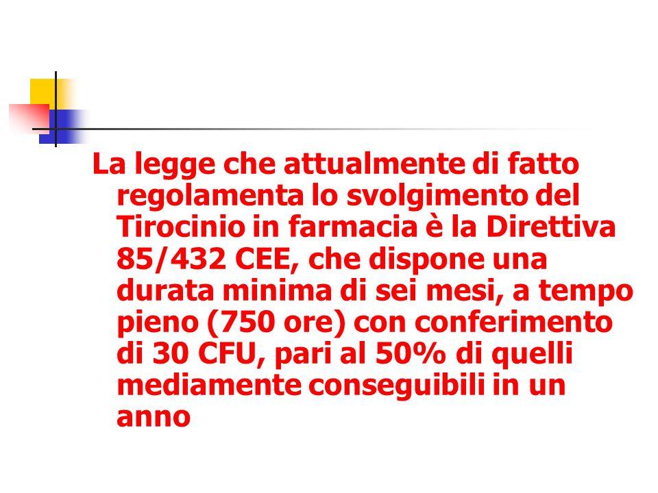 La legge che attualmente di fatto regolamenta lo svolgimento del Tirocinio in farmacia è la Direttiva 85/432 CEE, che dispone una durata minima di sei mesi, a tempo pieno (750 ore) con conferimento di 30 CFU, pari al 50% di quelli mediamente conseguibili in un anno
