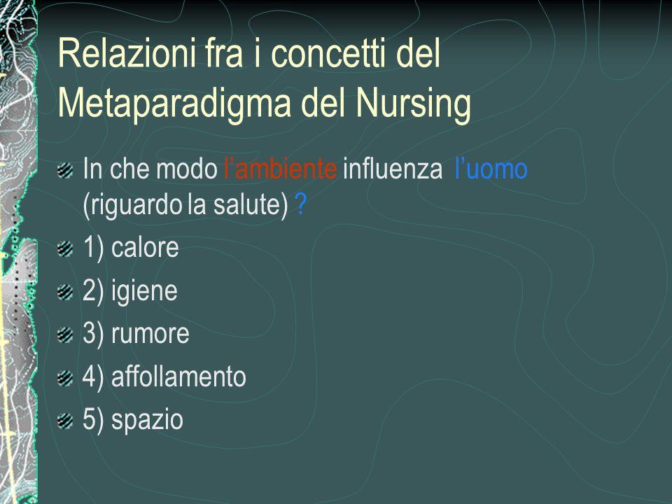 Relazioni fra i concetti del Metaparadigma del Nursing In che modo lambiente influenza luomo (riguardo la salute) ? 1) calore 2) igiene 3) rumore 4) a
