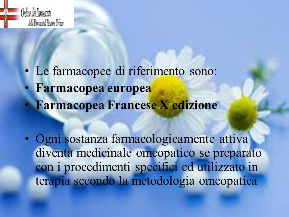 Le farmacopee di riferimento sono: Farmacopea europea Farmacopea Francese X edizione Ogni sostanza farmacologicamente attiva diventa medicinale omeopa