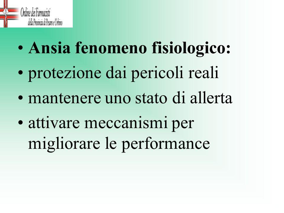 Ansia fenomeno fisiologico: protezione dai pericoli reali mantenere uno stato di allerta attivare meccanismi per migliorare le performance