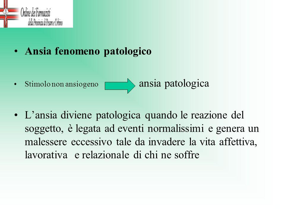 Ansia fenomeno patologico Stimolo non ansiogeno ansia patologica Lansia diviene patologica quando le reazione del soggetto, è legata ad eventi normali