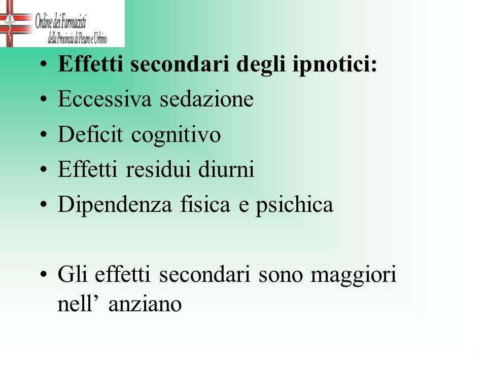 Effetti secondari degli ipnotici: Eccessiva sedazione Deficit cognitivo Effetti residui diurni Dipendenza fisica e psichica Gli effetti secondari sono