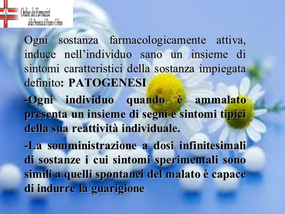 Ogni sostanza farmacologicamente attiva, induce nellindividuo sano un insieme di sintomi caratteristici della sostanza impiegata definito: PATOGENESI