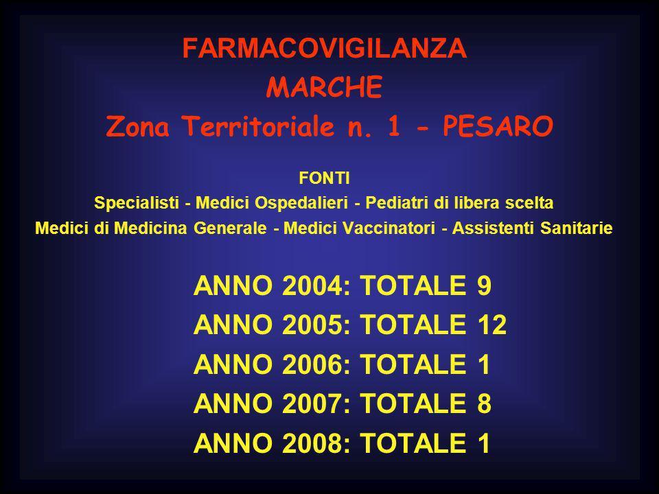 FARMACOVIGILANZA MARCHE Zona Territoriale n. 1 - PESARO FONTI Specialisti - Medici Ospedalieri - Pediatri di libera scelta Medici di Medicina Generale