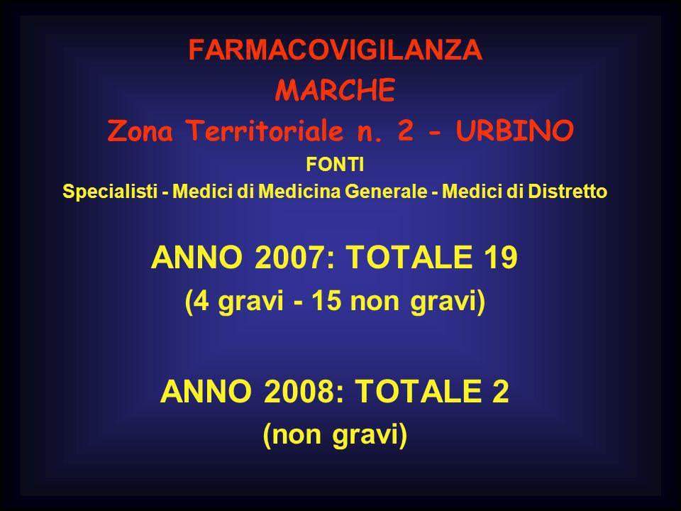 FARMACOVIGILANZA MARCHE Zona Territoriale n. 2 - URBINO FONTI Specialisti - Medici di Medicina Generale - Medici di Distretto ANNO 2007: TOTALE 19 (4