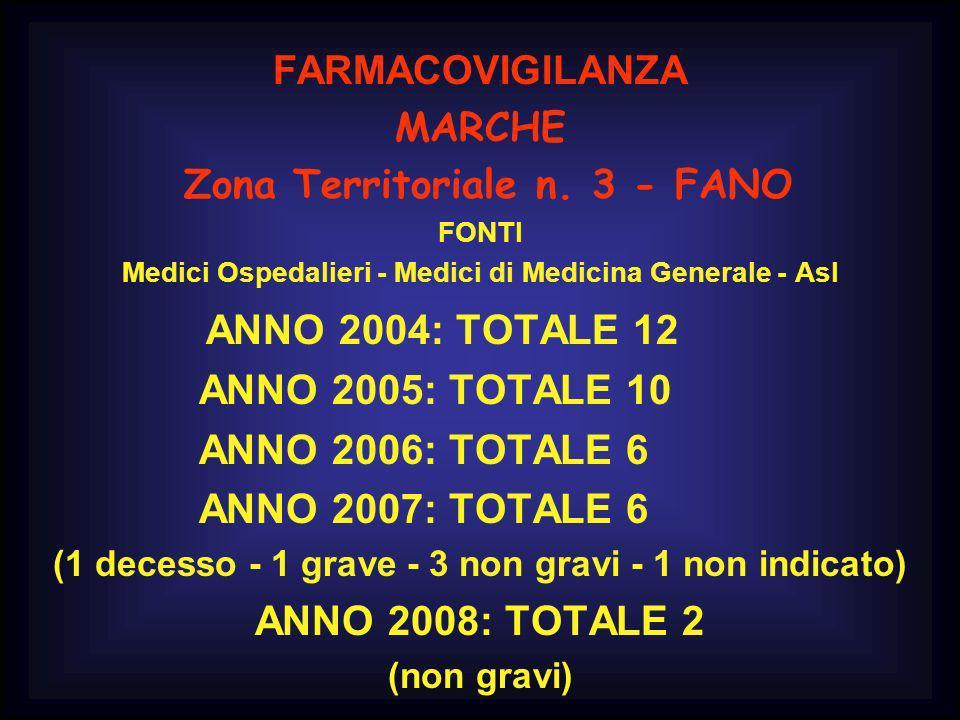 FARMACOVIGILANZA MARCHE Zona Territoriale n. 3 - FANO FONTI Medici Ospedalieri - Medici di Medicina Generale - Asl ANNO 2004: TOTALE 12 ANNO 2005: TOT