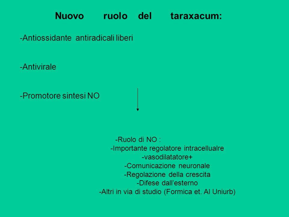 Nuovo ruolo del taraxacum: -Antiossidante antiradicali liberi -Antivirale -Promotore sintesi NO -Ruolo di NO : -Importante regolatore intracellualre -