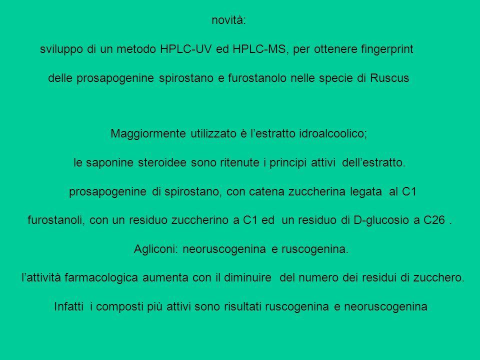 novità: sviluppo di un metodo HPLC-UV ed HPLC-MS, per ottenere fingerprint delle prosapogenine spirostano e furostanolo nelle specie di Ruscus Maggior