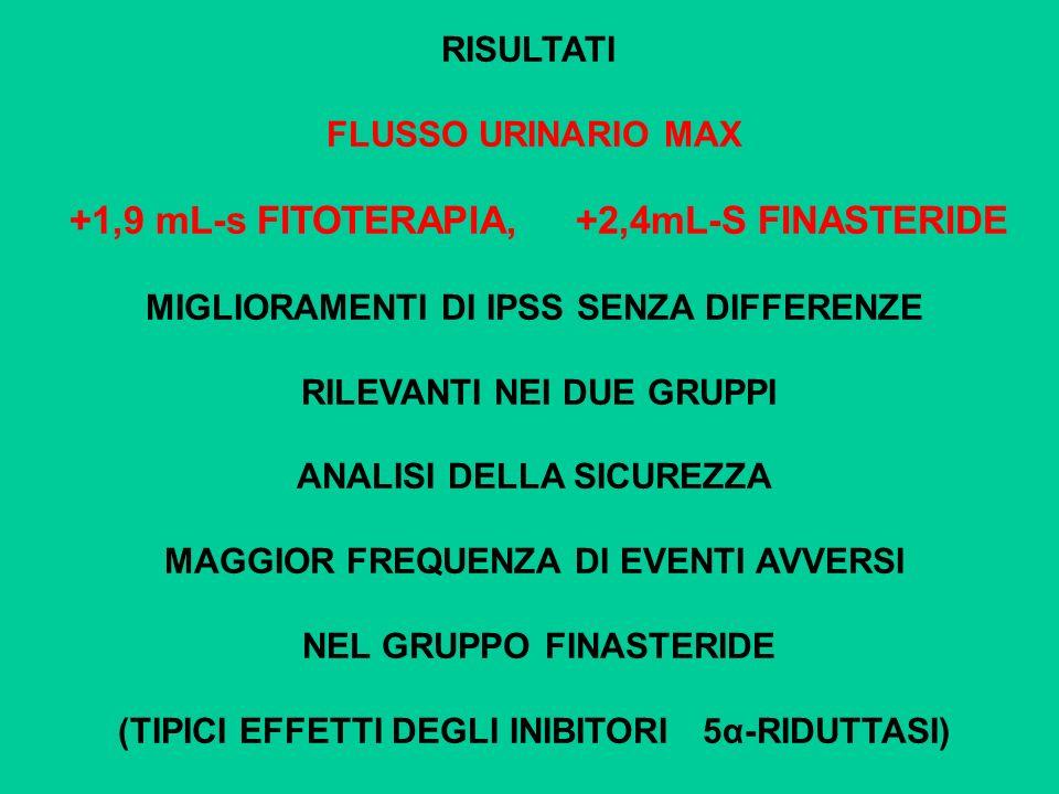 RISULTATI FLUSSO URINARIO MAX +1,9 mL-s FITOTERAPIA, +2,4mL-S FINASTERIDE MIGLIORAMENTI DI IPSS SENZA DIFFERENZE RILEVANTI NEI DUE GRUPPI ANALISI DELL